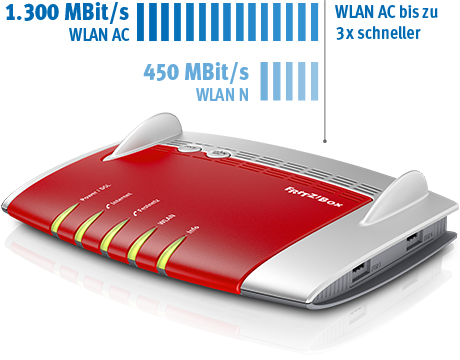 fritzbox_7490_wlan_ac_de_460x360